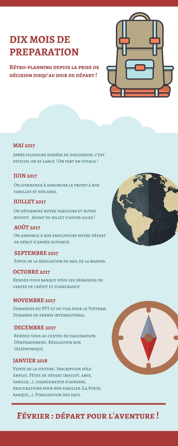 préparer son voyage en Asie et en Nouvelle Zélande